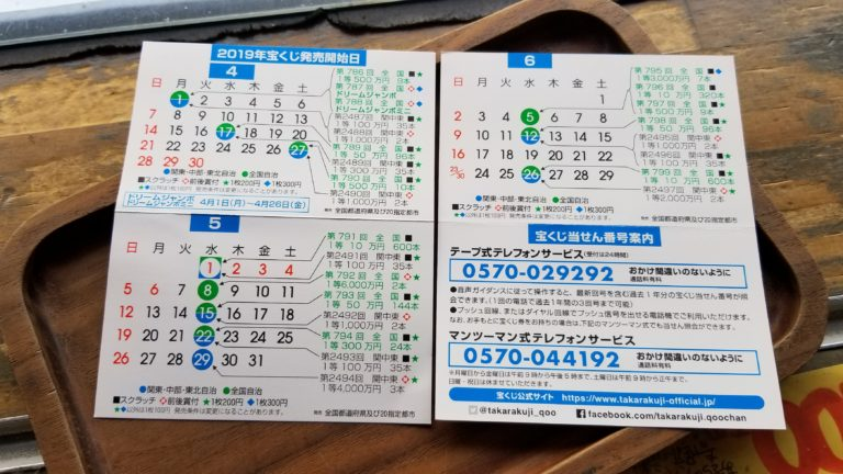 宝くじ発売予定3カ月カレンダーリニューアル。
